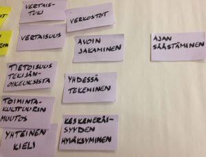 Ryhmässä löydetyty AVO-hankkeen vaikuttavimmat tuotokset ja viestinnän kärjet.