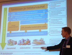 Jarkko Saarimäki kuvaa tietoturvauhkien kontrollia